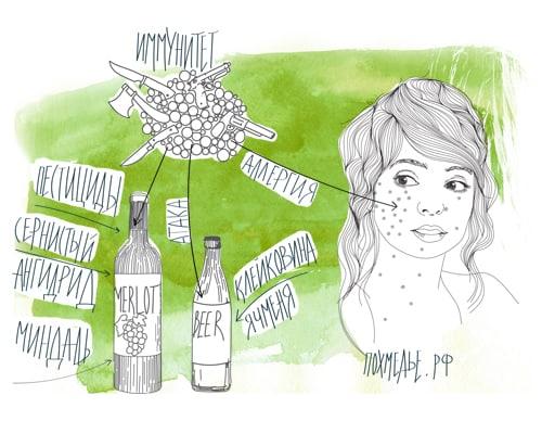 Аллергия на алкоголь: почему возникает и как от неё избавиться