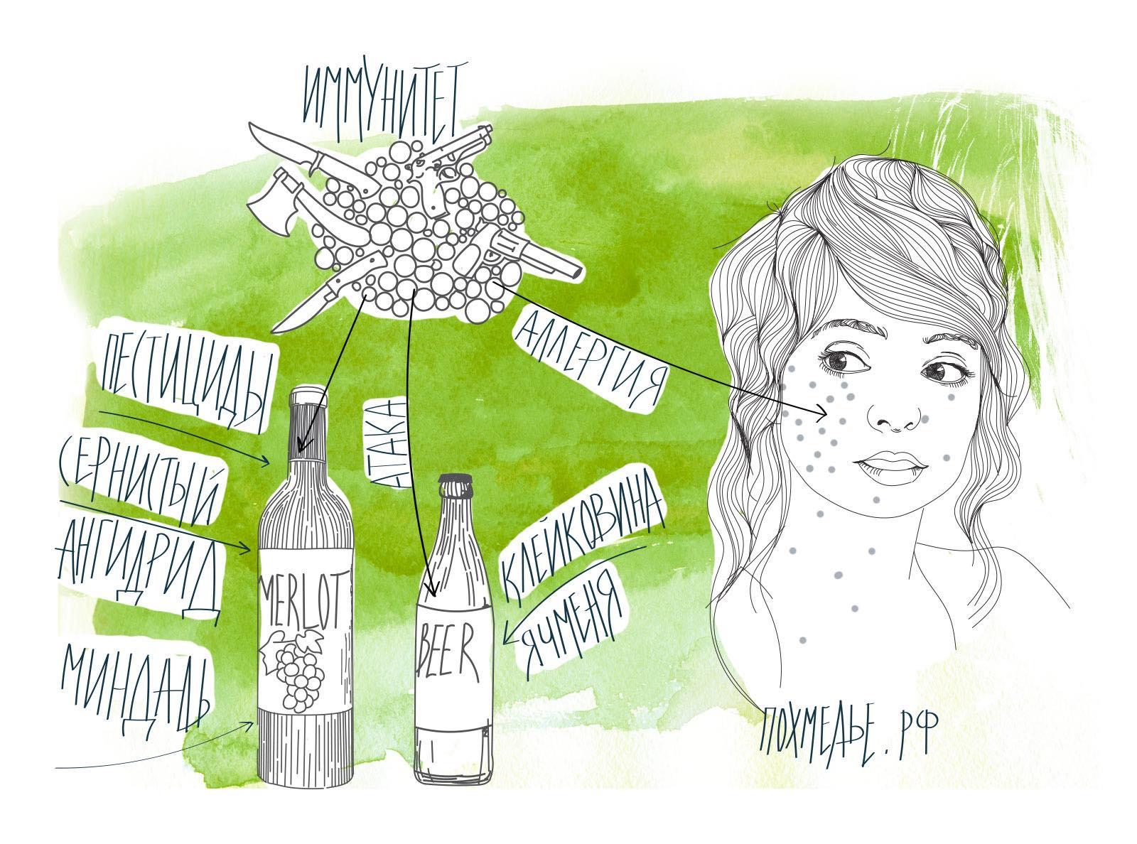 аллергия на алкоголь как проявляется фото
