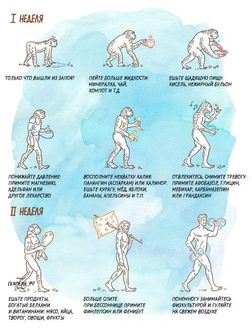 Как восстановить силы после запоя